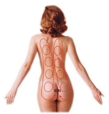 2、由臀部开始,以手掌在背部以螺旋狀画圆。经过肩膀两端,从腋下部位滑回臀部  温馨提示:按摩前,请清洁双手,并注意指甲长度是否需要修剪,以免造成按摩過程中的不舒服,背部按摩宜配合被按摩者的呼吸速度,反复按摩。 介绍美容院专业芳香理疗手法: 第一步:用清水、保湿洁面乳,给背部做一次清洁,手法以安抚为主。在背部画圆,时间在五分钟左右。然后在用祛角质霜,做深度清洁,清水洗过后再用调理露做最后一次清洁,主要是为了增加精油的吸收效果。 第二步:把油滴到左手上,然后用右手压在左手上,